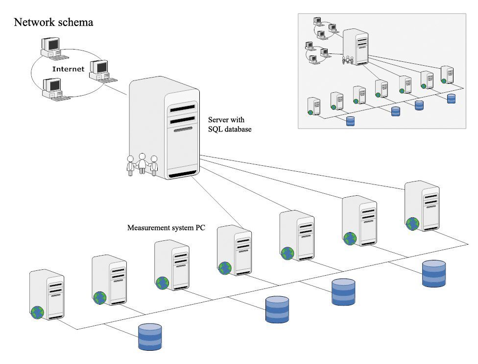 07 Pruefsoftware 02 - Deutronic Testsysteme