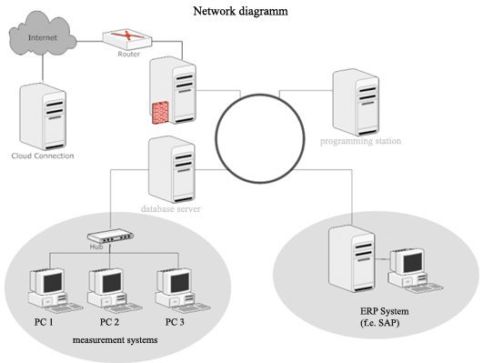 07 Pruefsoftware 03 - Test Systems