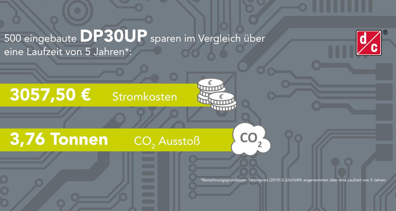 How to: Nachhaltigkeit in der Gebäudetechnik – Die Deutronic DPxxUP-Serie